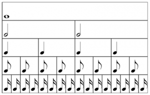 durée des notes tablature accordéon diatonique