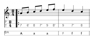 Tablature accordéon diatonique